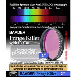 """Filtro Fringe Killer 2"""""""