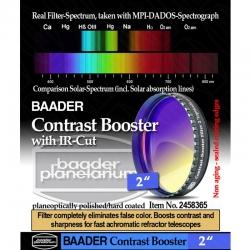 """Filtro Kontrast Booster 2"""""""