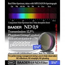 """Filtro Densidad Neutra 0.9 - 1"""" 1/4"""