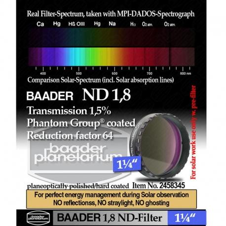 """Filtro Densidad Neutra 1.8 - 1"""" 1/4"""