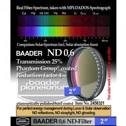 """Filtro Densidad Neutra 0.6 - 2"""""""