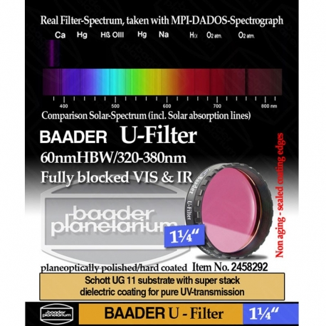 "U-Filter 1"" 1/4"